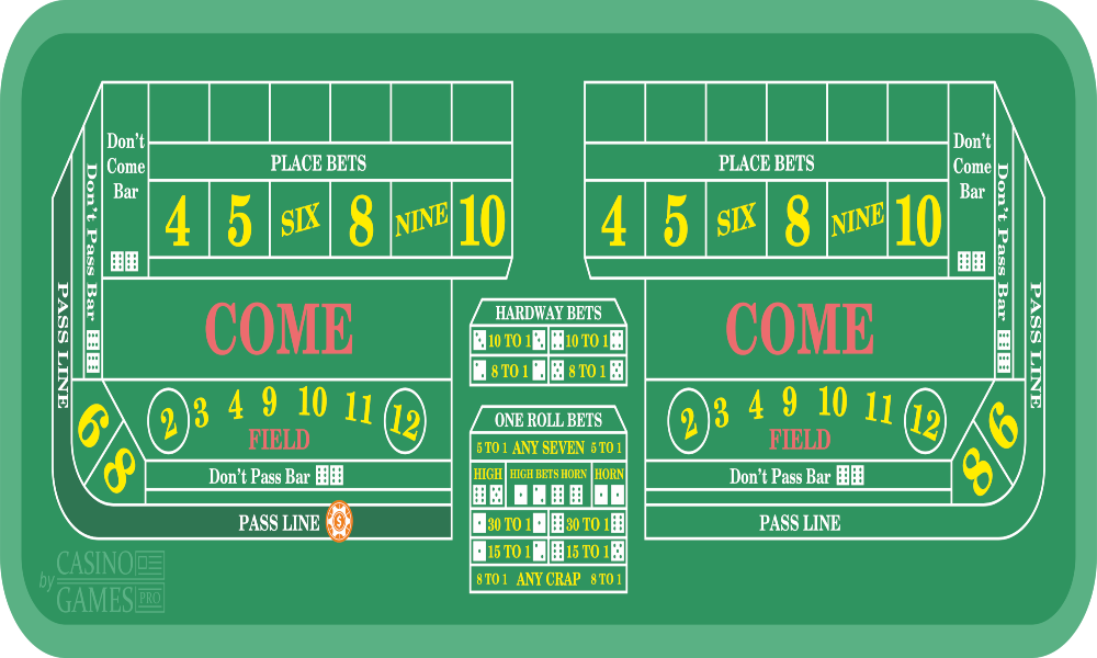 craps basic strategy card