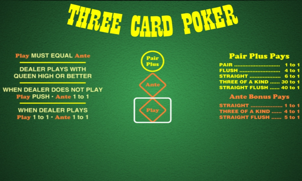 how to play three card poker -wagerwhip (1)how to play three card poker -wagerwhip